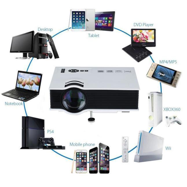1200lumens 1080P HD LED Mini Home Multimedia Projector HDMI VGA USB SD Play